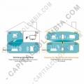 Redes, Routers, Wifi, Marca: Dlink - Kit Expansor de Red Wifi/Lan a través de Red Electrica - PowerLine AV 500 Wireless N Mini Starter Kit